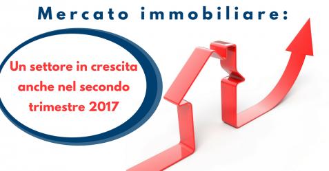 Mercato immobiliare, un settore in crescita - Commercity Blog