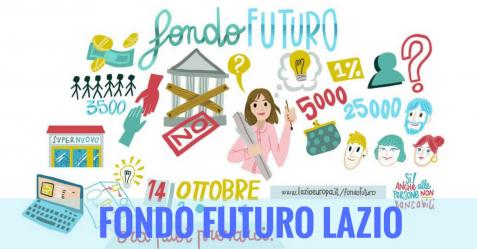 Fondo futuro: prestiti agevolati imprese e startup